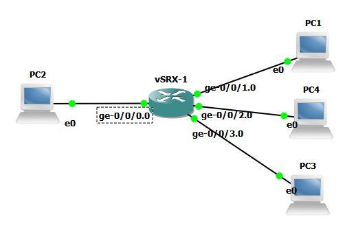 Installing Juniper Firefly Perimeter (vSRX) in VirtualBox and GNS3